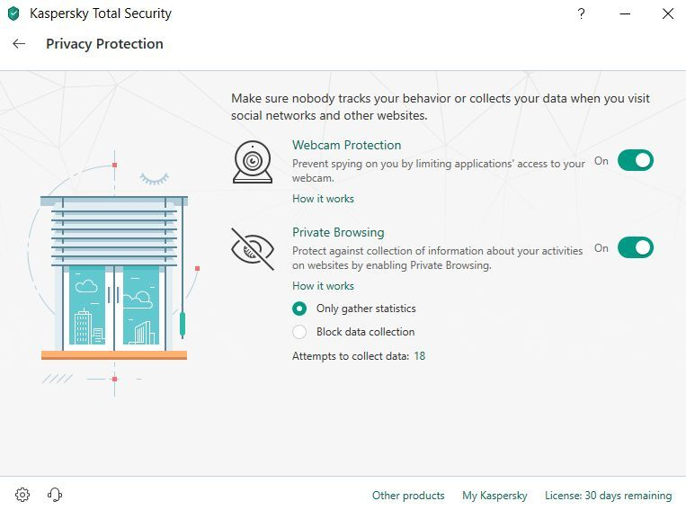 Kaspersky Total Security Review - Pros, Cons and Verdict