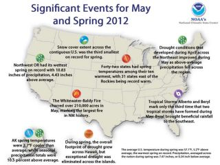 Significant weather events for May 2012 in the U.S.