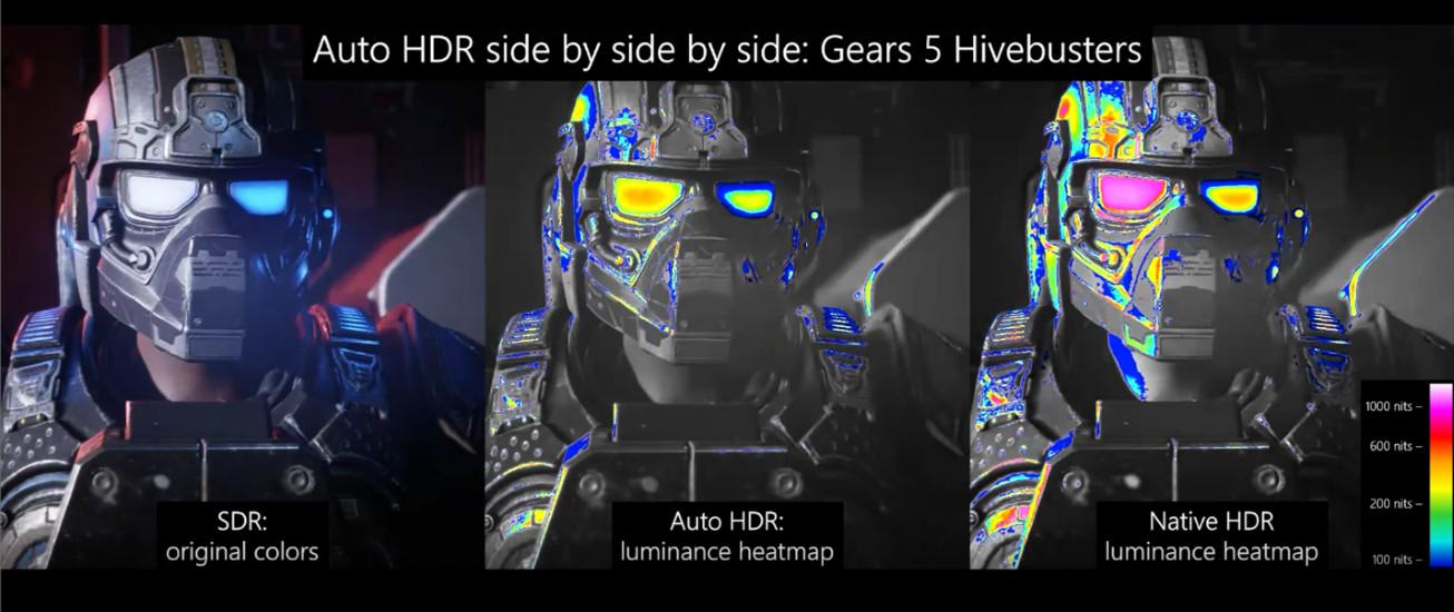 Gears 5 HDR heatmap
