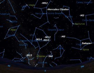 June 2011 Globular Clusters Sky Map