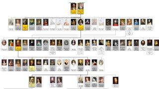 A family tree example