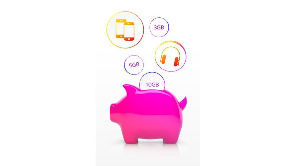 Sky Mobile's new Piggybank Rewards let you spend spare data on stuff
