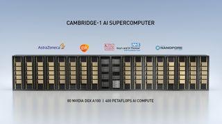 Cambridge-I Supercomputer