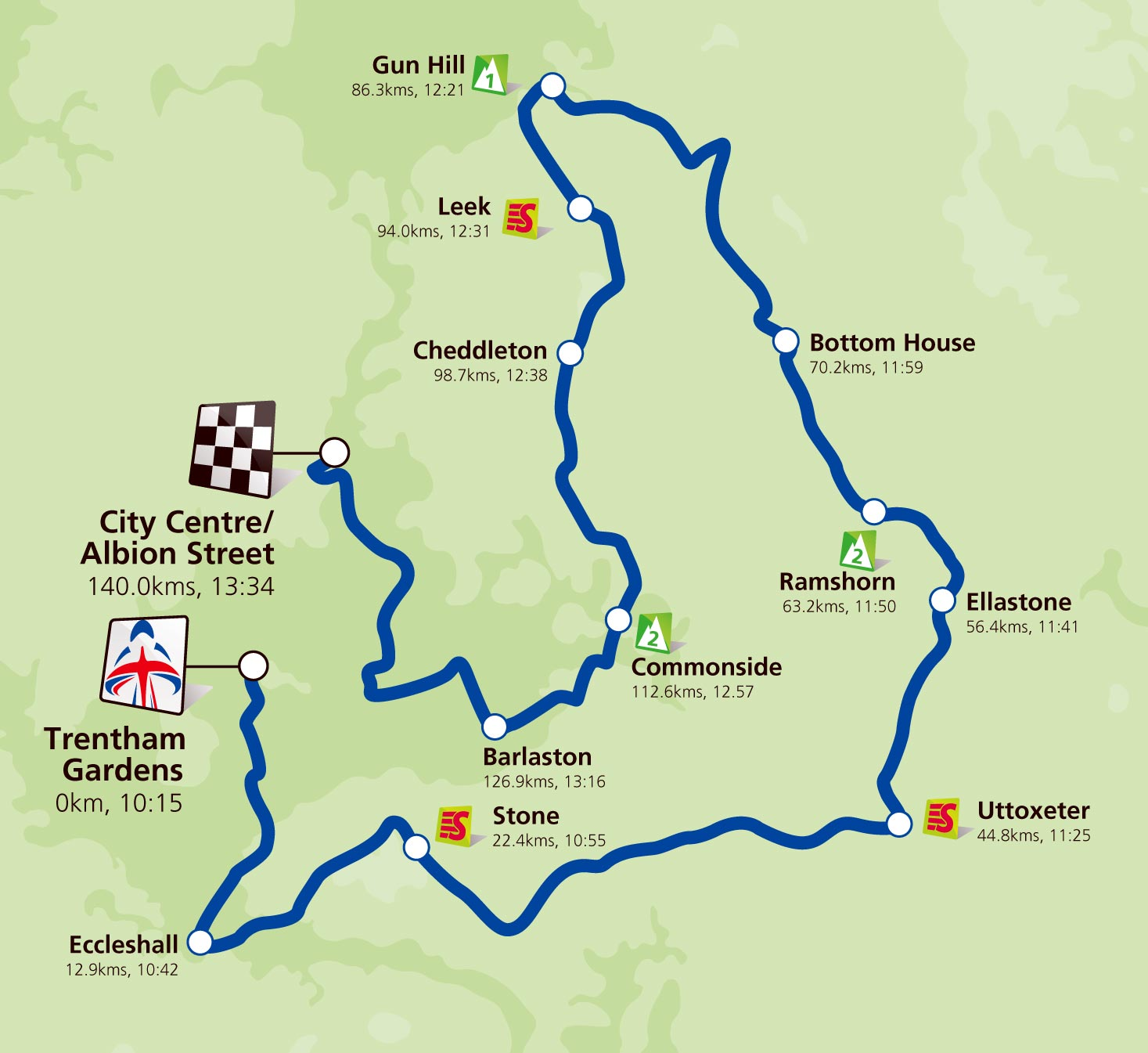 Stage 3 map, Tour of Britain 2011