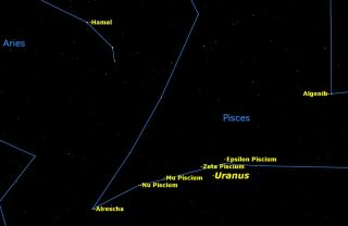 Uranus in Pisces, October 2015