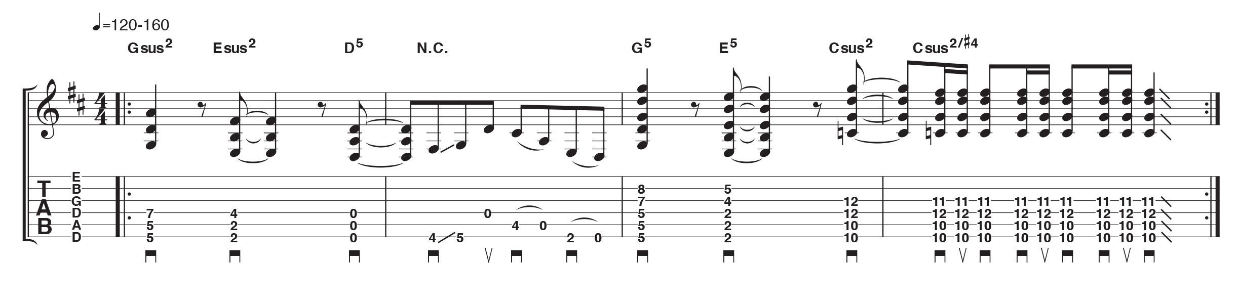 4 alternate guitar tunings you need to know | MusicRadar