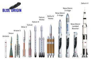 New Glenn Rockets