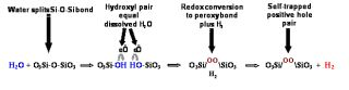 How Water Made Earth Livable for Us - The Peroxy Way