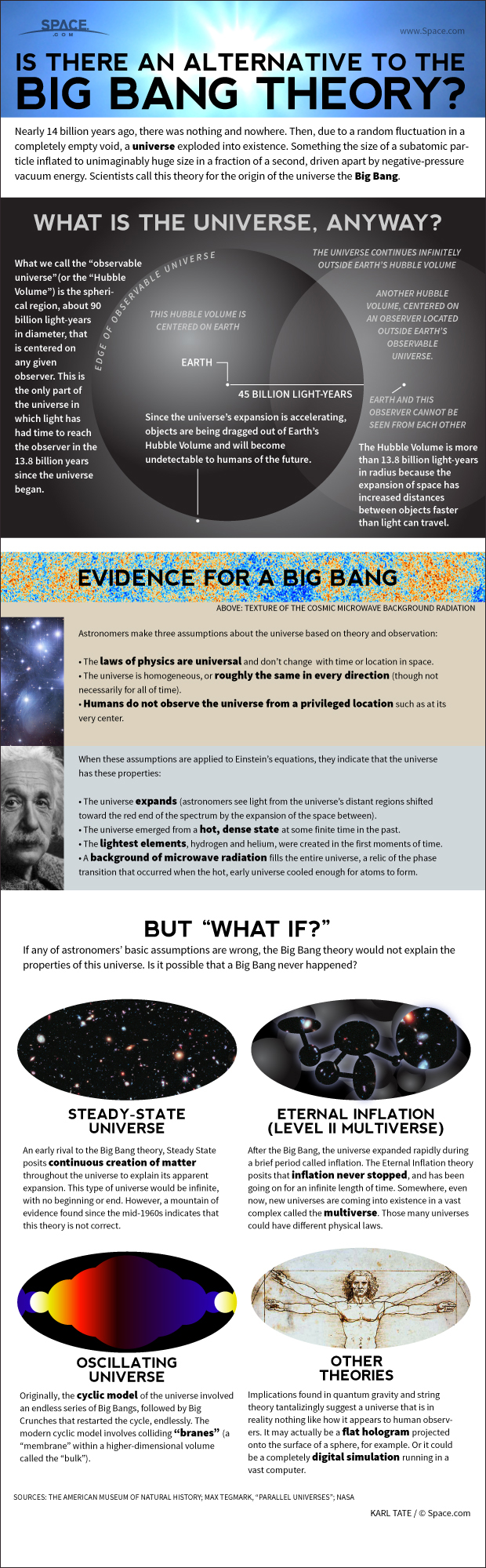 Alternatives To The Big Bang Theory Explained Infographic Space