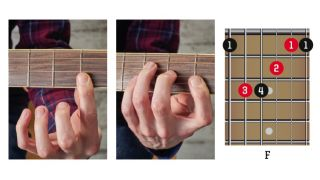 Guitar basics: how to practise and improve your chords
