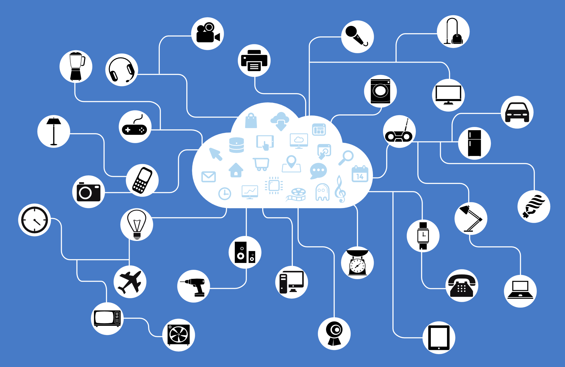 How IoT is reinventing businesses