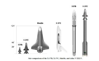 Size comparison of the X-37B, X-37C, Shuttle, and Atlas V EELV.