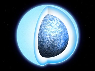 White Dwarf Star Crystallizing
