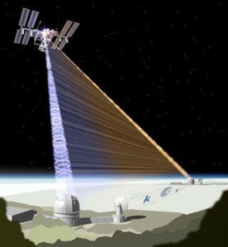 artist's conception shows the International Space Station in the midst of an experiment in quantum entanglement.