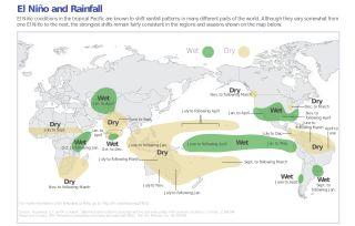 El Nino rainfall patterns