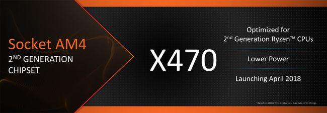 AMD_Ryzen_2n_Generation_CPU_Socket_AM4_پردازنده_نسل_دوم_رایزن