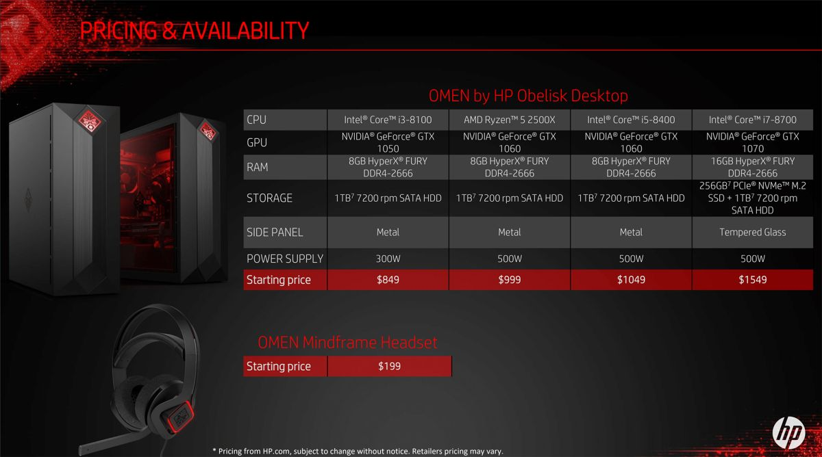 HP Omen Obelisk is a fully-upgradable pre-built gaming PC