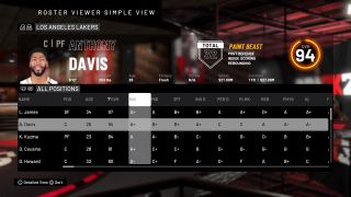 NBA 2K20 ratings: the top 10 players at every position