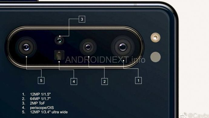 Sony Xperia 1.1 could sport five cameras and a periscope lens