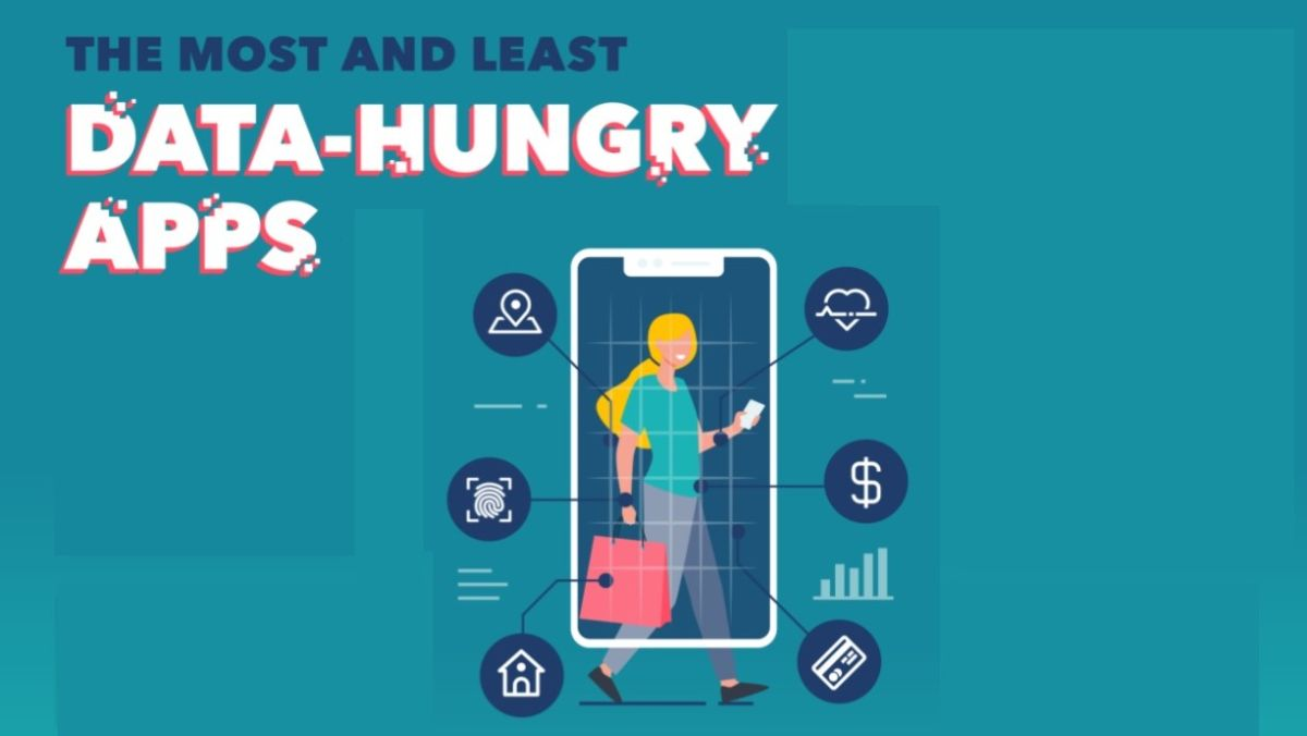 Here are the iOS apps that are hungriest for your data — Paypal, Amazon, Door Dash and more
