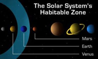 Habitable Planets: Four Types Proposed
