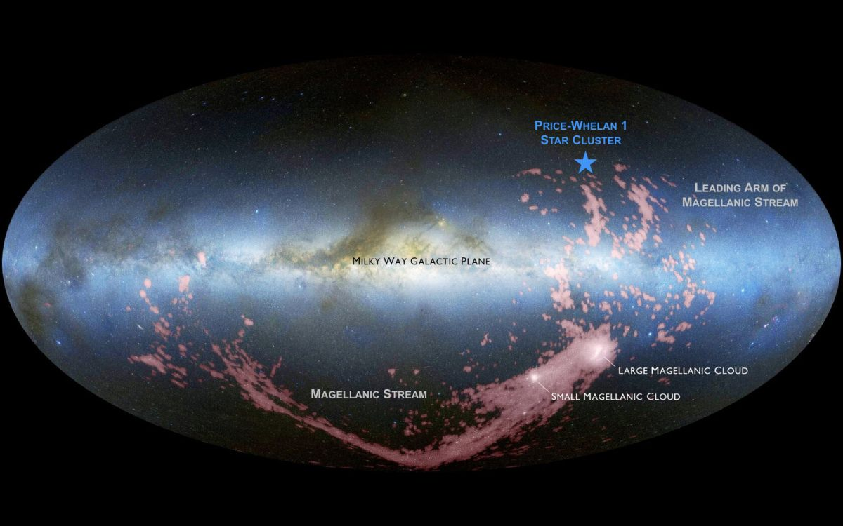 Our Galaxy Has Thousands of Alien Stars That Didn't Come from the Milky Way - Livescience.com