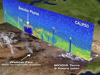 This image from NASA's Calipso satellite is a vertical profile from space that shows the June 3, 2011 smoke plume from the wildfires currently raging in Arizona. Here it is overlaid on an image captured by the Moderate Resolution Imaging Spectroradiomete