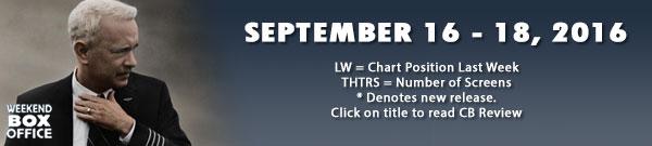 Weekend Box Office: September 16 - 18. 2016