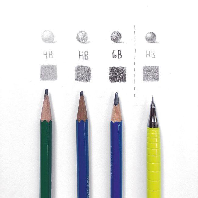 Pensil shading: pensil