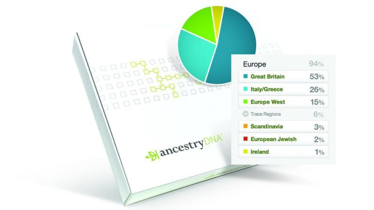 AncestryDNA Black Friday Deals