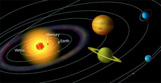 Mercury's Orbit Diagram
