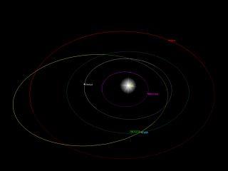 Asteroid 2003 DZ15 Orbit Diagram