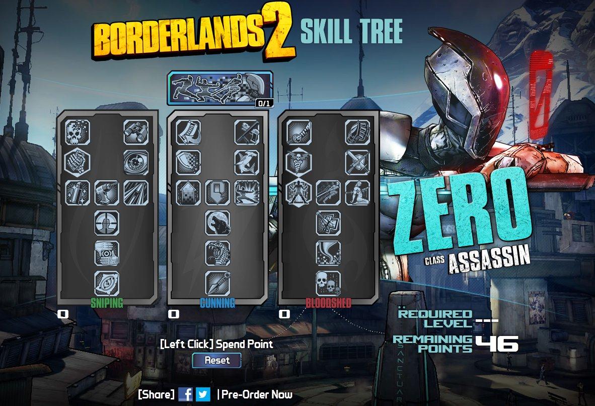 Borderlands 2 Skill Trees Released #23747
