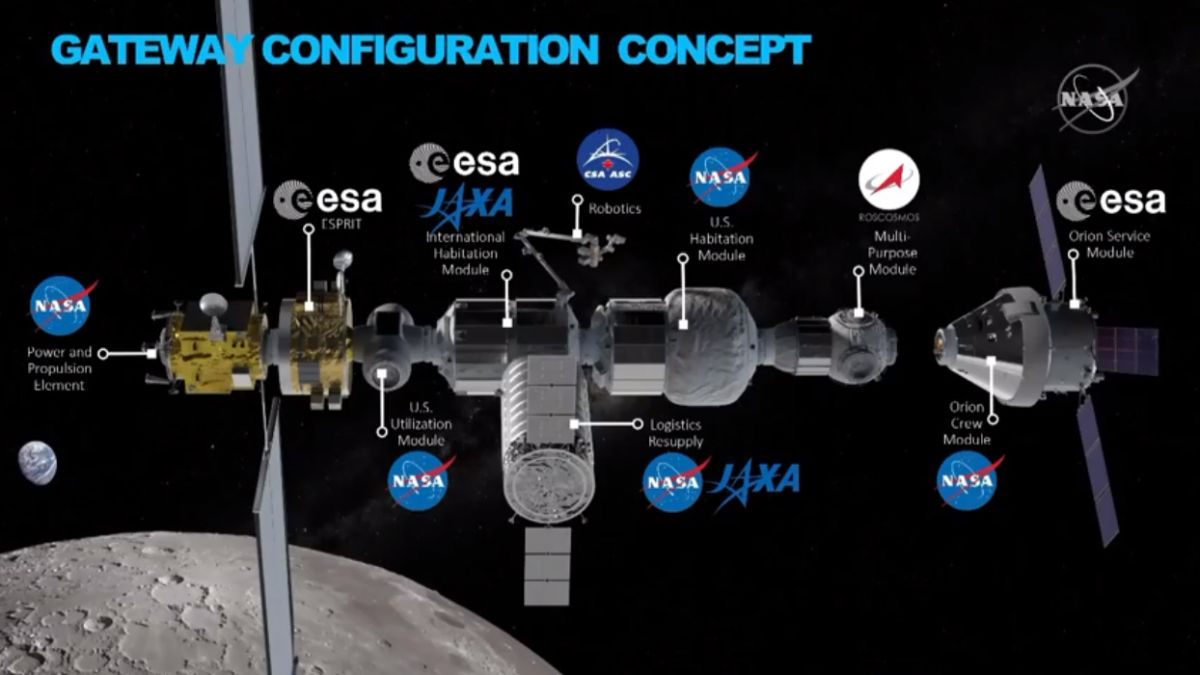 New NASA Budget Proposal Will Take US from the Moon to ...