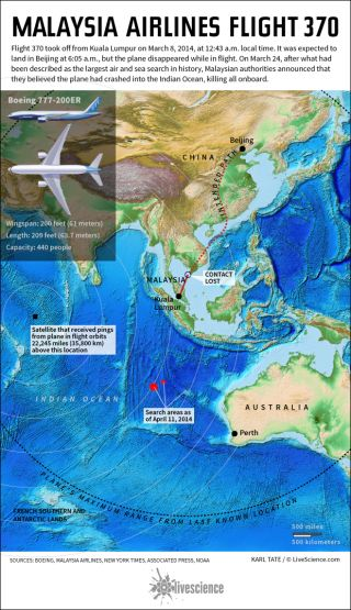 Map shows key facts about the Flight 370 mystery.