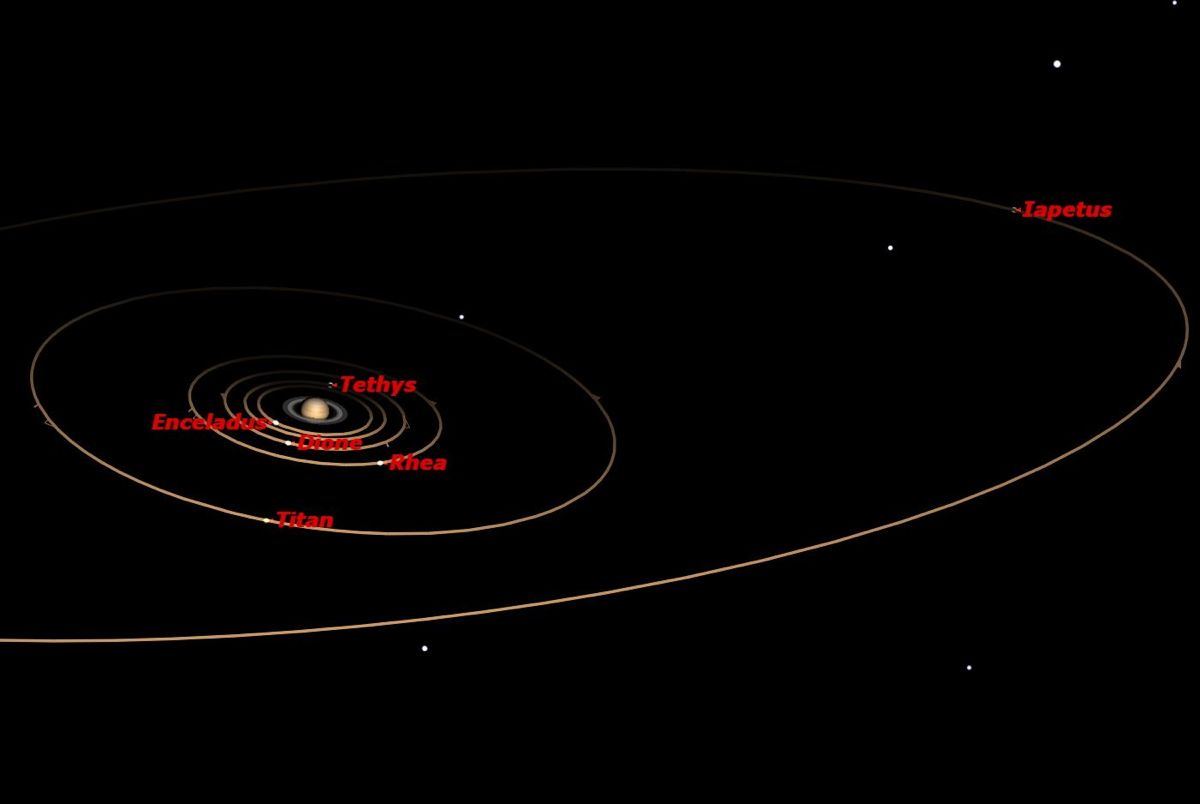 Best Planets to See in August's Night Sky