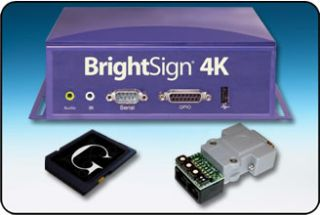 Postano and Brightsign for Social Media Digital Signage Solutions