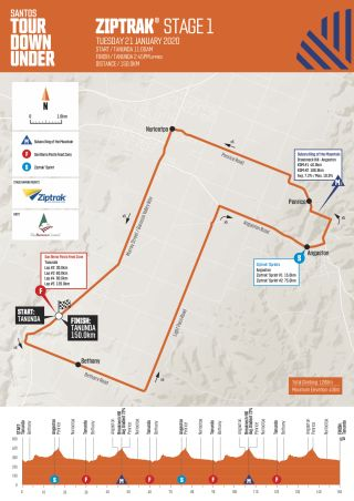 Stage 1 is based around a 30km circuit in the Barossa Valley, with the riders starting and finishing in Tanunda and completing the circuit five times