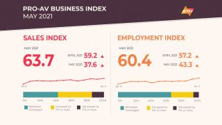 May 2021 AVIXA Pro AV Business Index