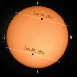 This still from a NASA video shows the positions of Venus on the face of the sun at various stages during the transit of Venus on June 5, 2012, as well as on June 4, 2004.