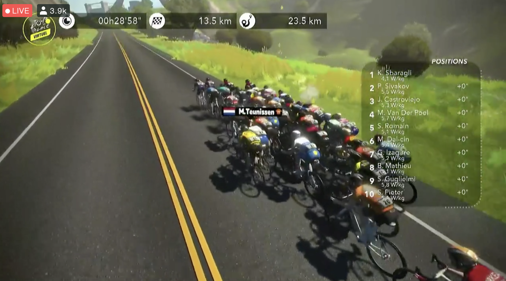 Virtual Tour de France stage 1