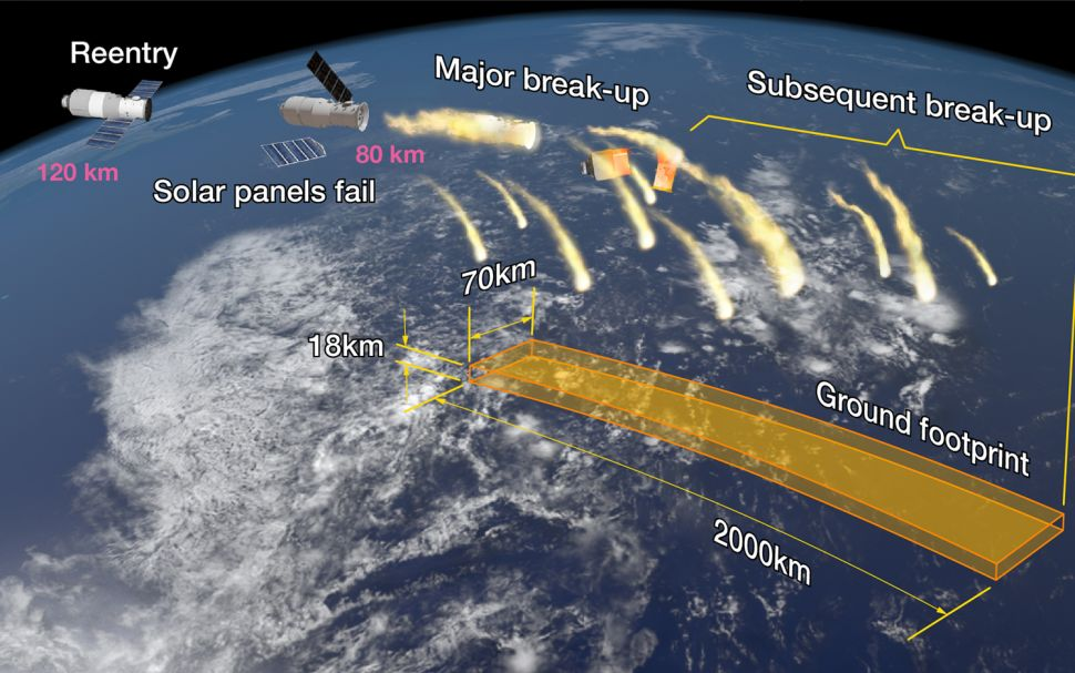 An artist's illustration of China's Tiangong-1 space station as it breaks apart and burns up in Earth's atmosphere.