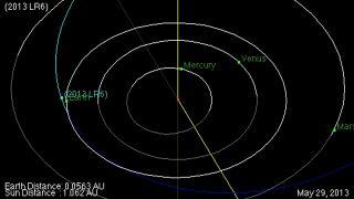 Asteroid 2013 LR6 Skymap