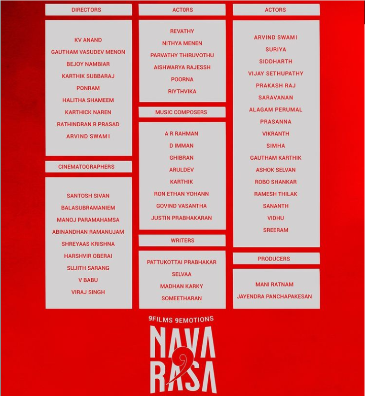 The cast and crew of the Netflix anthology in Tamil, Navarasa