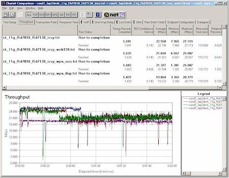 INTERSIL WPA WINDOWS 8 X64 DRIVER