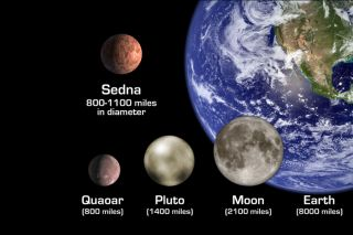 Sedna: Possible Dwarf Planet Far From the Sun