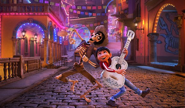 Coco no sequel