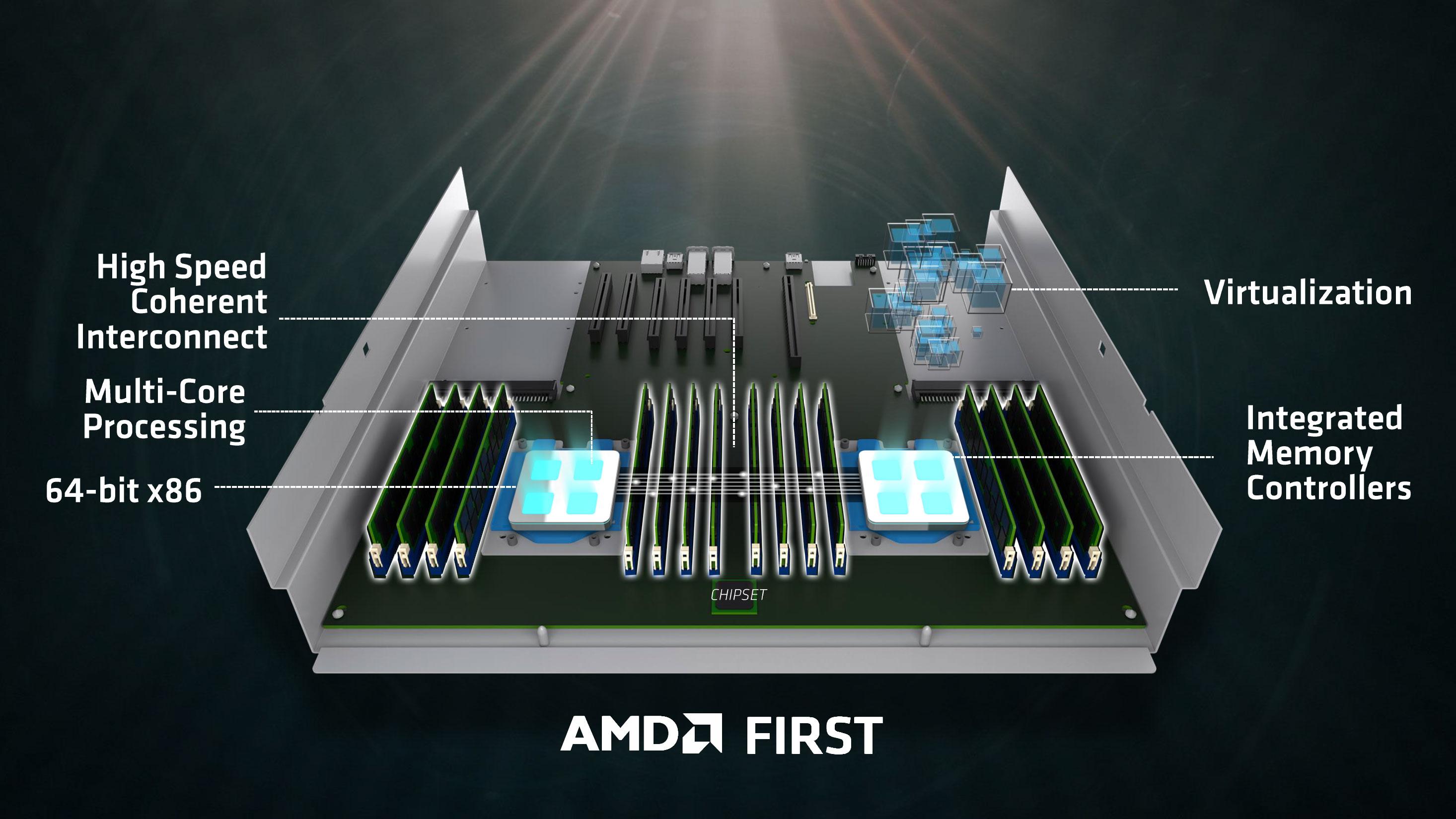 Amd Naples Shows Off How Crazily Zen Can Scale Pc Gamer Intel Puma 6 Block Diagram