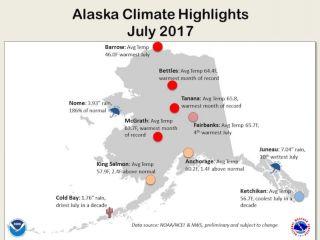 Alaska Climate Highlights