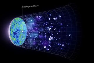 This illustrated map of the universe shows galaxy group EGS77 clearing away the cosmic fog of the early universe, some 13 billion years ago